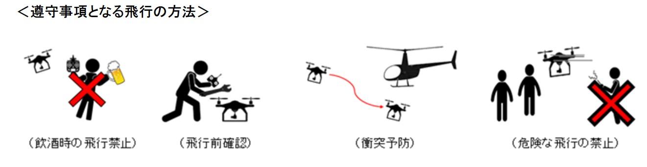 無人航空機4