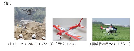 無人航空機